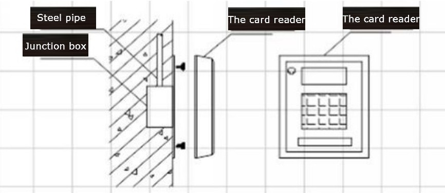 the ic system of the elevator elevator card  card reader